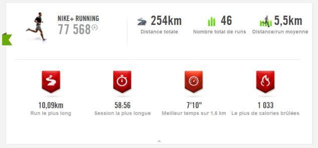 Nike+ Running Records