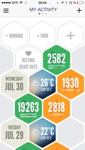 Argus dashboard : add activity