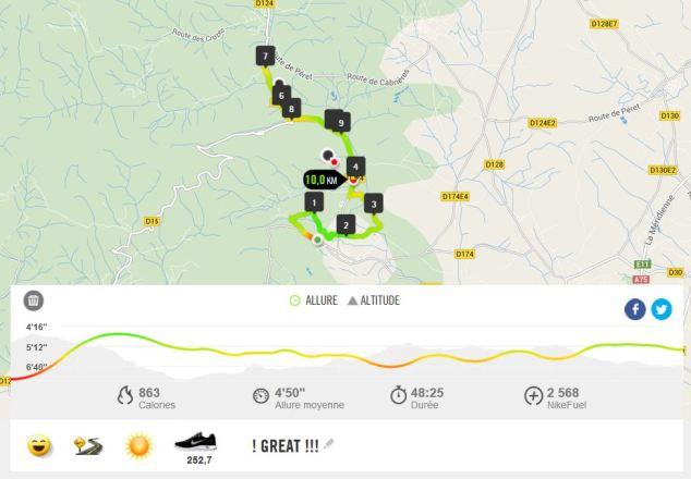 10 KM Nike