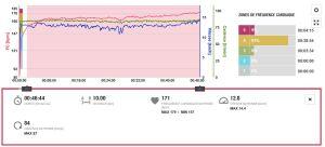 10 km : record 1