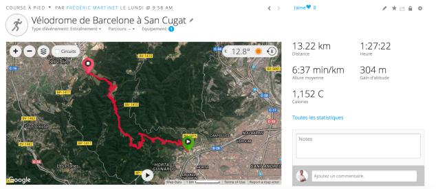 Entraînement trail GR6 BCB Sant Cugat